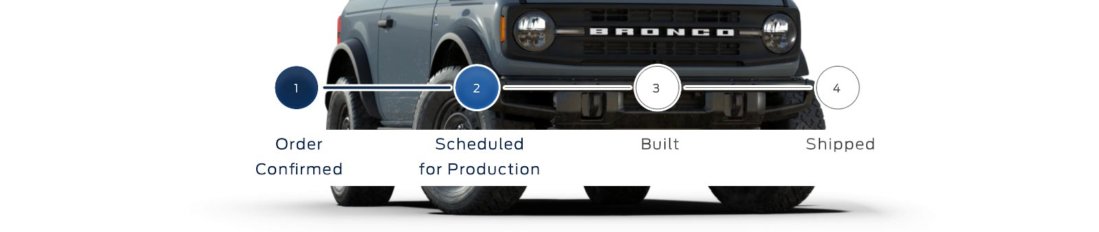 Ford Bronco Scheduled For Production Emails Arriving April 15th